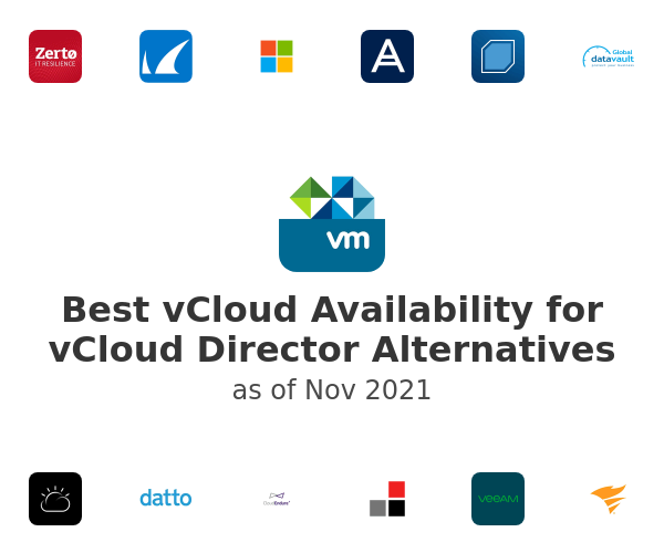 Best vCloud Availability for vCloud Director Alternatives