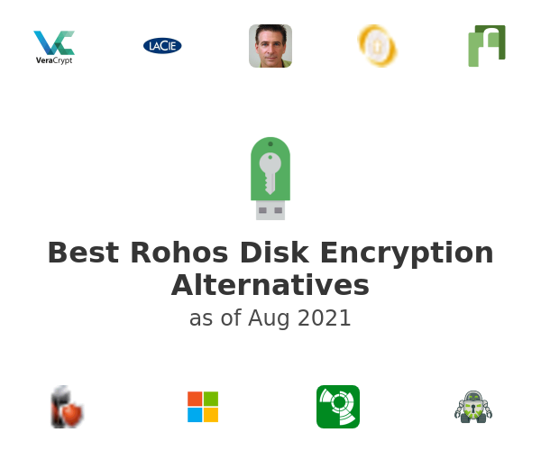 Best Rohos Disk Encryption Alternatives