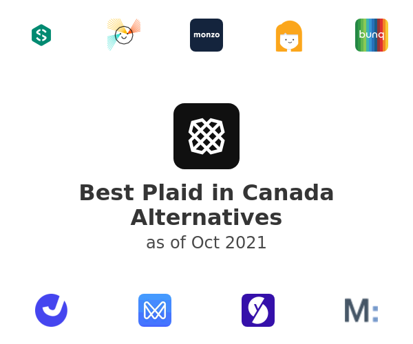 Best Plaid in Canada Alternatives