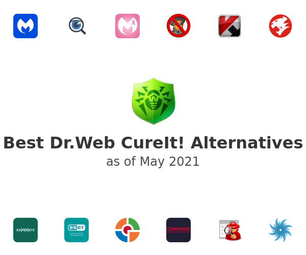 Best Dr.Web CureIt! Alternatives