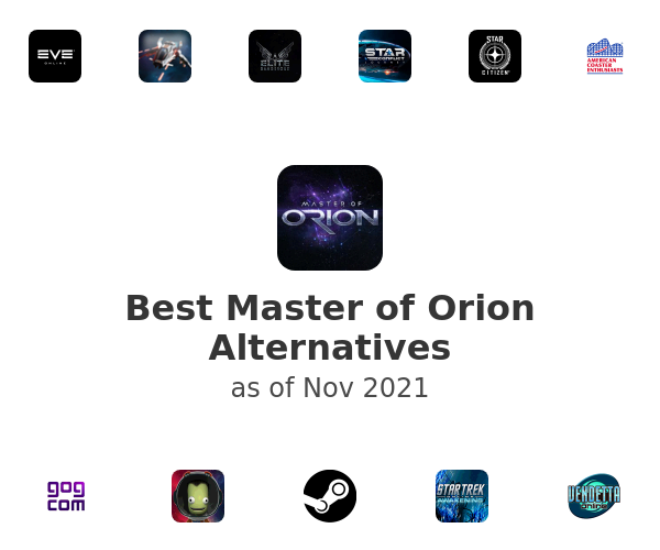 Best Master of Orion Alternatives