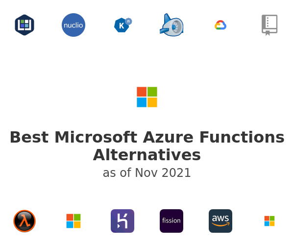 Best Microsoft Azure Functions Alternatives