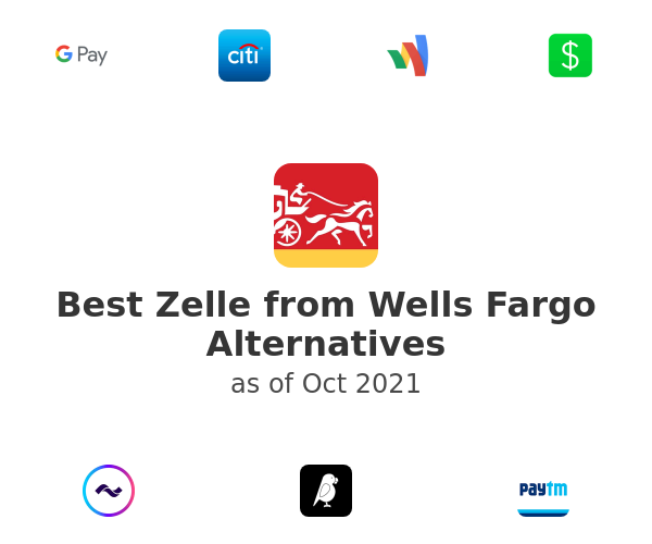 Best Zelle from Wells Fargo Alternatives