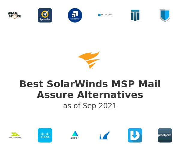 Best SolarWinds MSP Mail Assure Alternatives