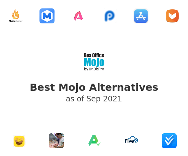 Best Mojo Alternatives