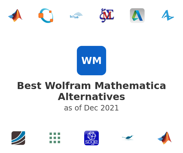Best Wolfram Mathematica Alternatives