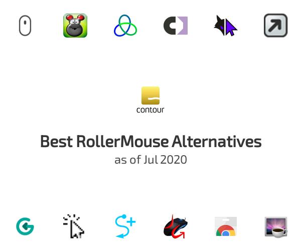 Best RollerMouse Alternatives