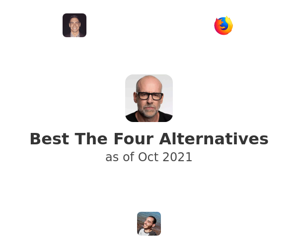 Best The Four Alternatives
