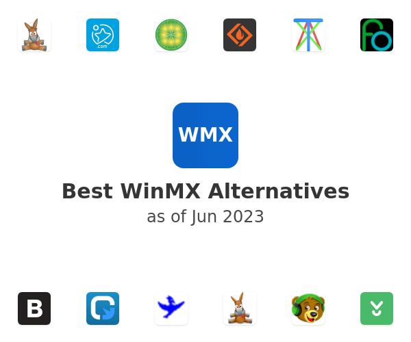Best WinMX Alternatives