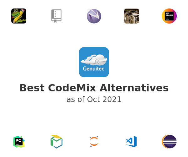 Best CodeMix Alternatives