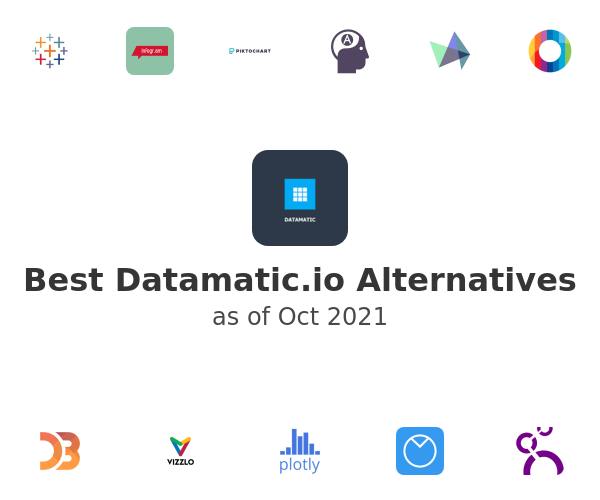 Best Datamatic.io Alternatives