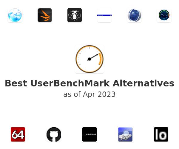 Best UserBenchMark Alternatives