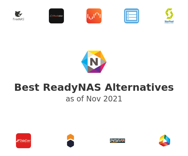 Best ReadyNAS Alternatives