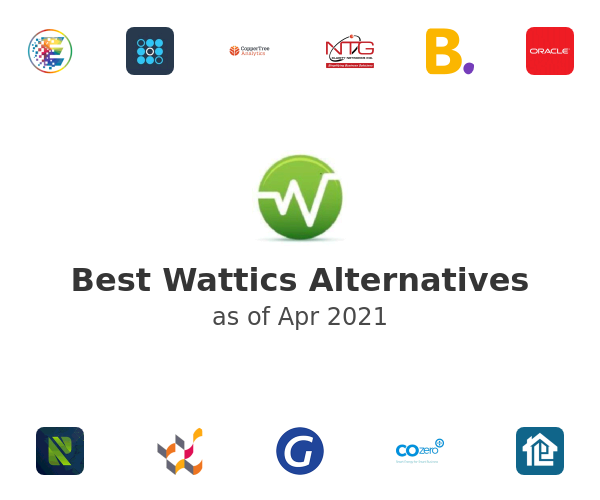 Best Wattics Alternatives