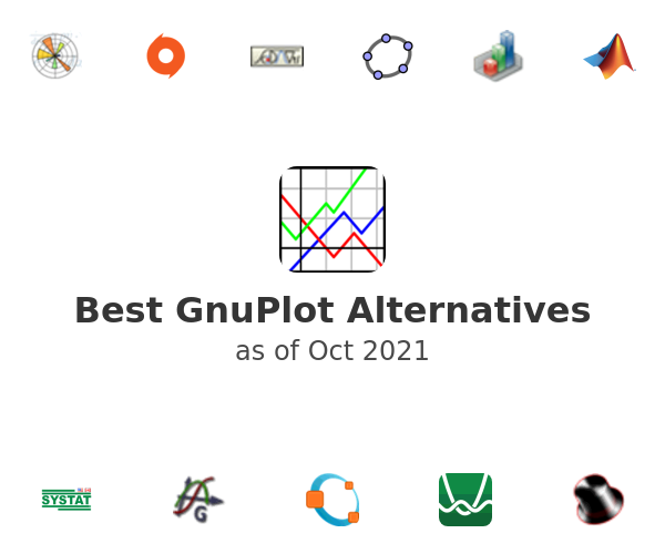 Best GnuPlot Alternatives