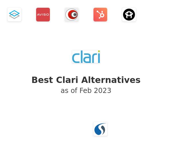 Best Clari Alternatives