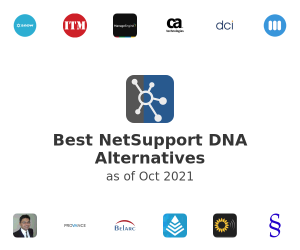 Best NetSupport DNA Alternatives