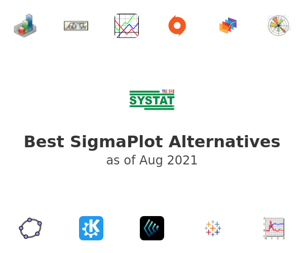 Best SigmaPlot Alternatives