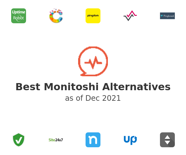 Best Monitoshi Alternatives