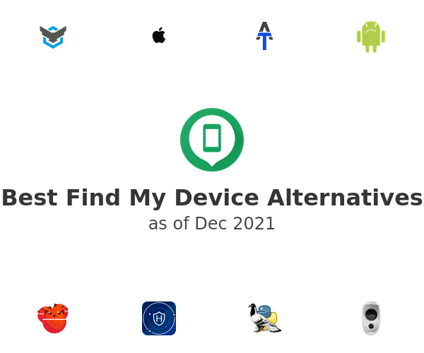 Best Find My Device Alternatives