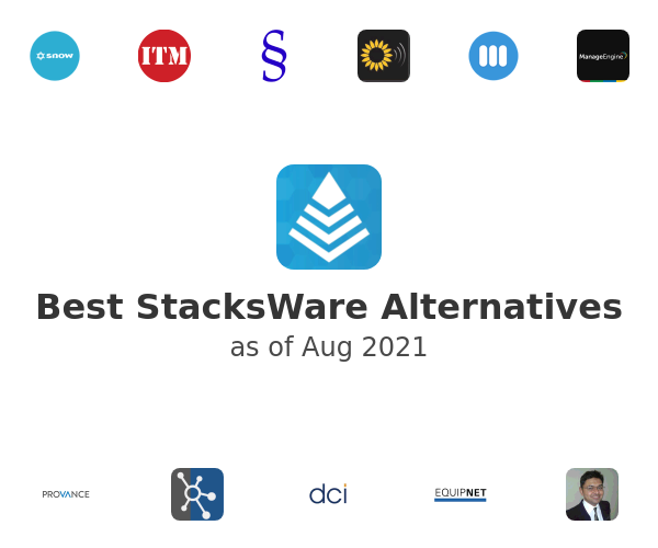 Best StacksWare Alternatives