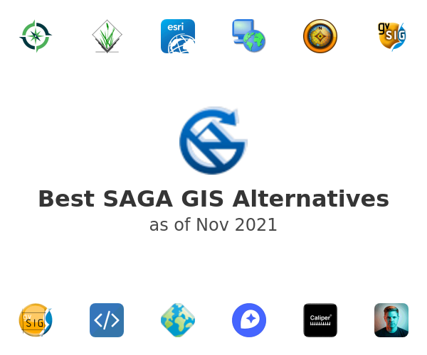 Best SAGA GIS Alternatives