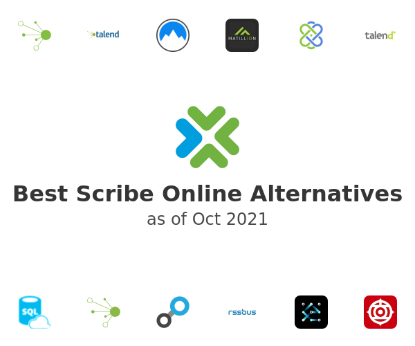 Best Scribe Online Alternatives