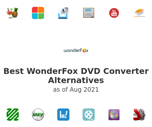 Best WonderFox DVD Converter Alternatives