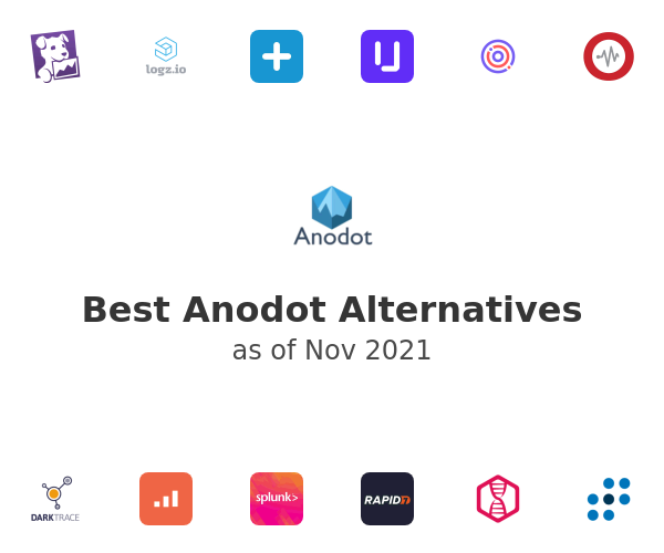 Best Anodot Alternatives