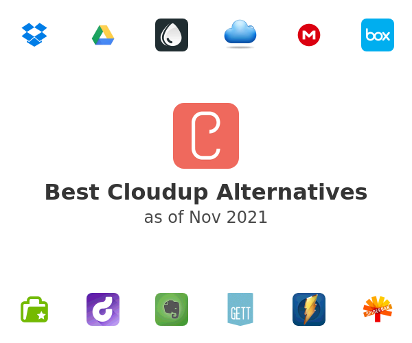 Best Cloudup Alternatives