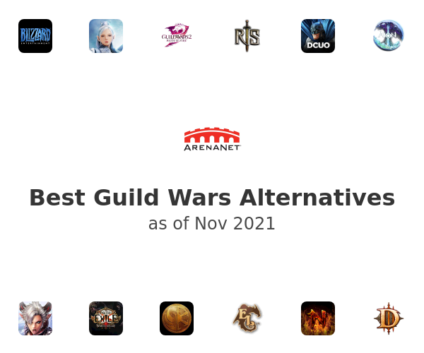 Best Guild Wars Alternatives
