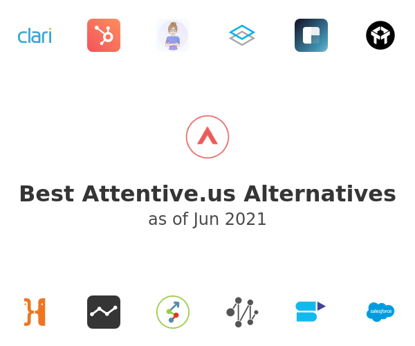 Best Attentive.us Alternatives