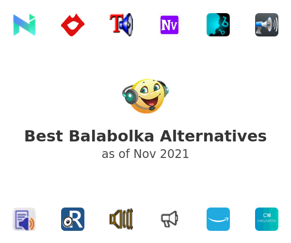 Best Balabolka Alternatives