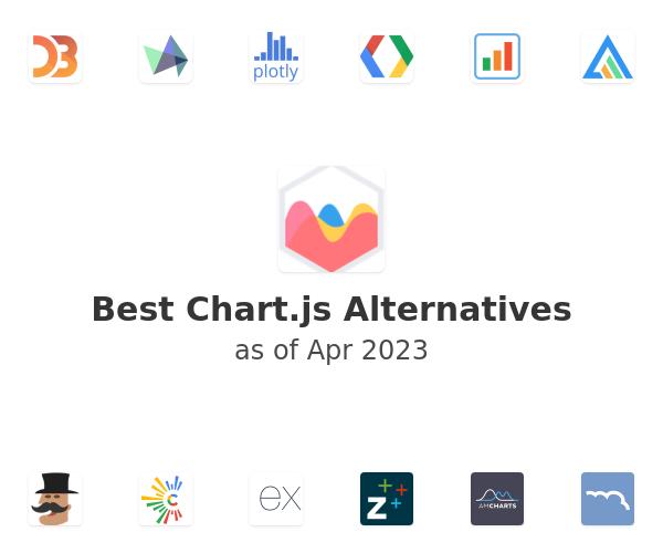 Best Chart.js Alternatives