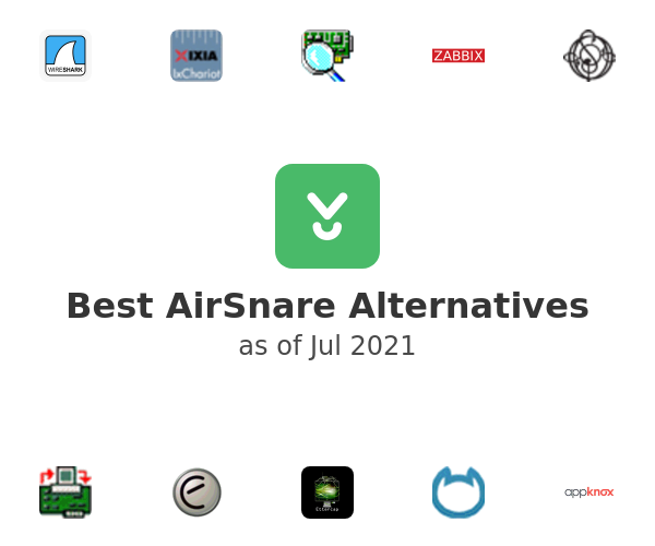 Best AirSnare Alternatives