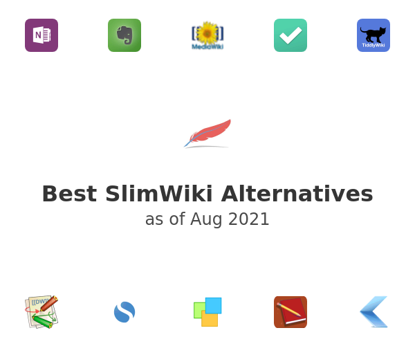 Best SlimWiki Alternatives