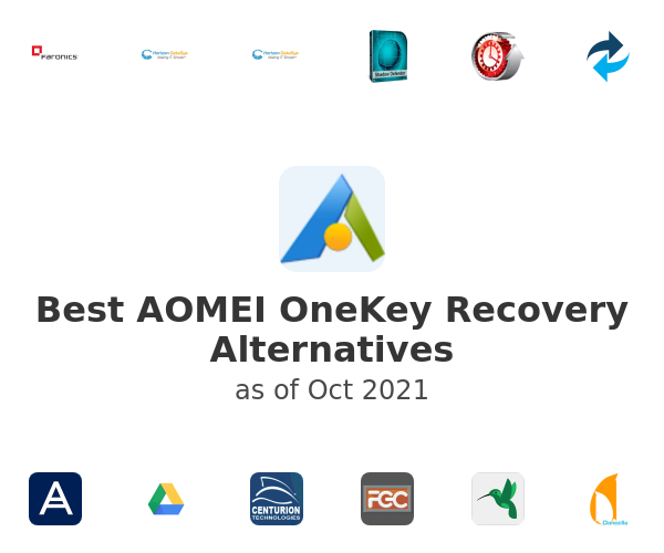 Best AOMEI OneKey Recovery Alternatives