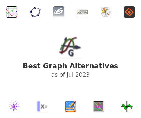 Best Graph Alternatives