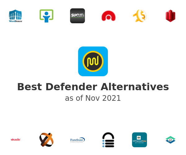 Best Defender Alternatives