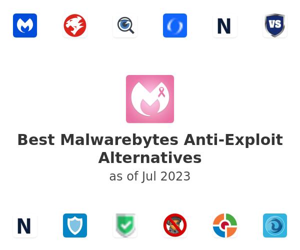 Best Malwarebytes Anti-Exploit Alternatives