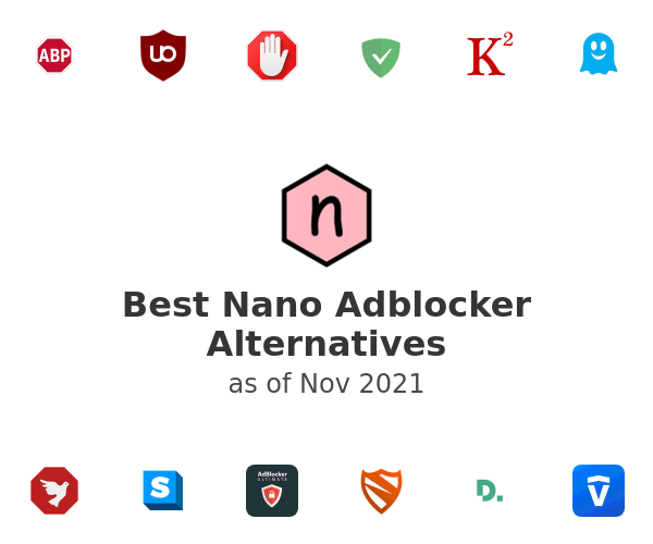 Best Nano Adblocker Alternatives