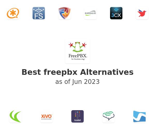Best freepbx Alternatives