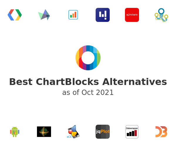 Best ChartBlocks Alternatives