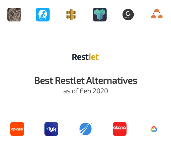 Best Restlet Alternatives