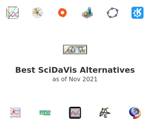 Best SciDaVis Alternatives