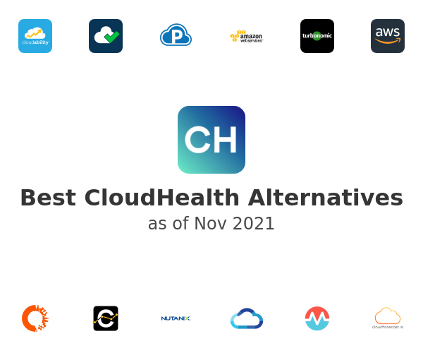 Best CloudHealth Alternatives