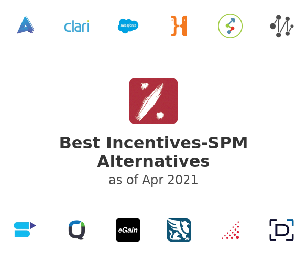 Best Incentives-SPM Alternatives