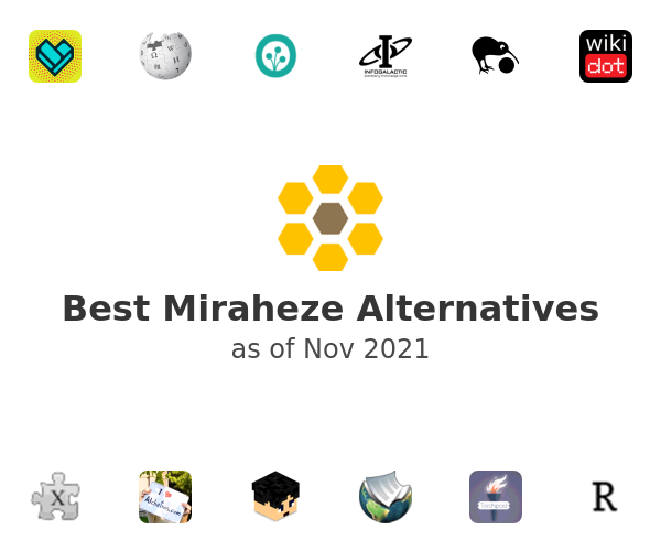 Best Miraheze Alternatives