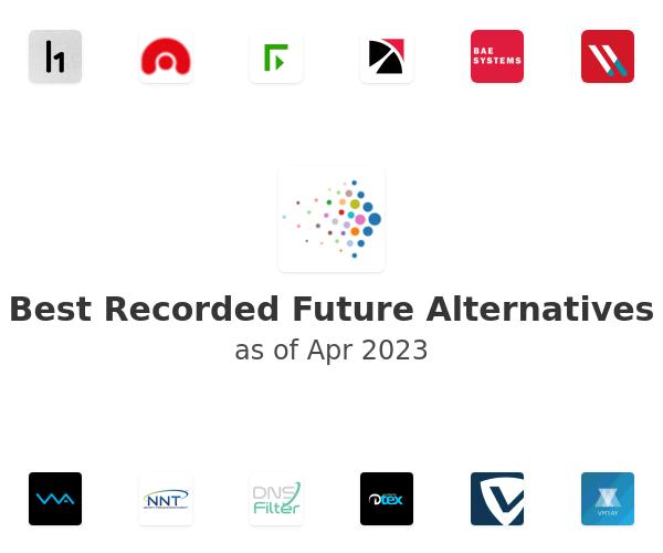 Best Recorded Future Alternatives