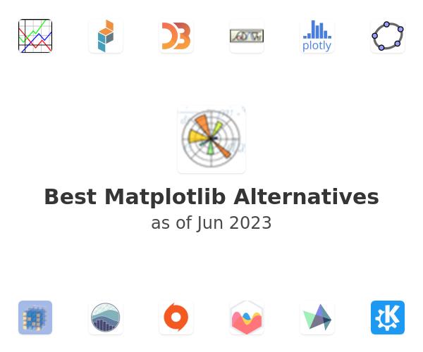 Best Matplotlib Alternatives